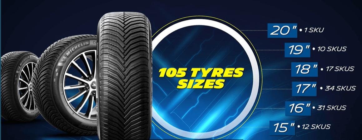 Celoročné pneumatiky Michelin