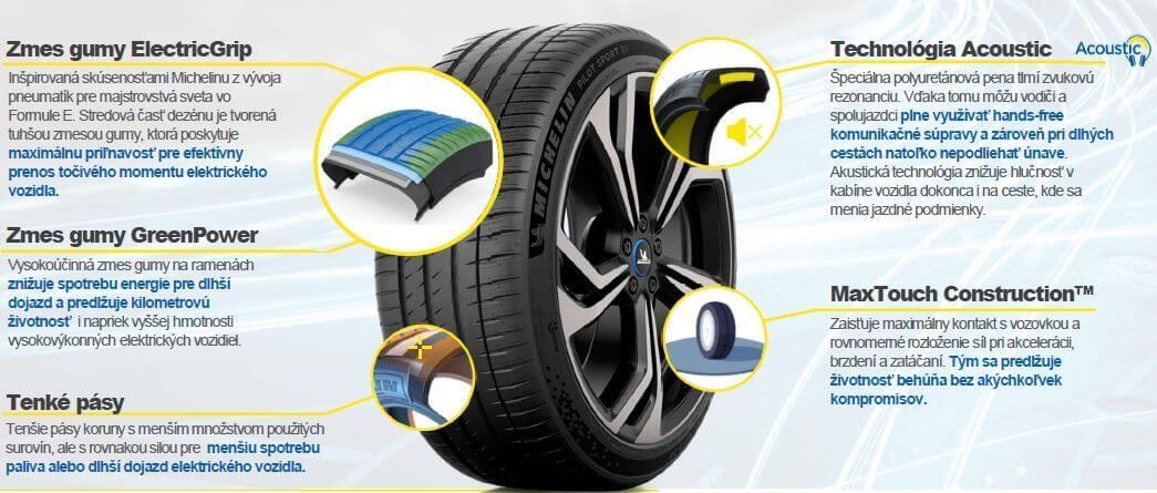 letné pneumatiky Michelin technológia