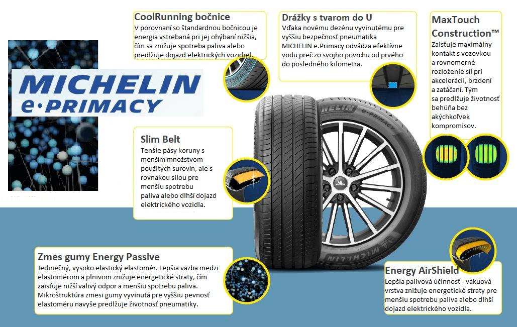 pneumatiky Michelin E Primacy