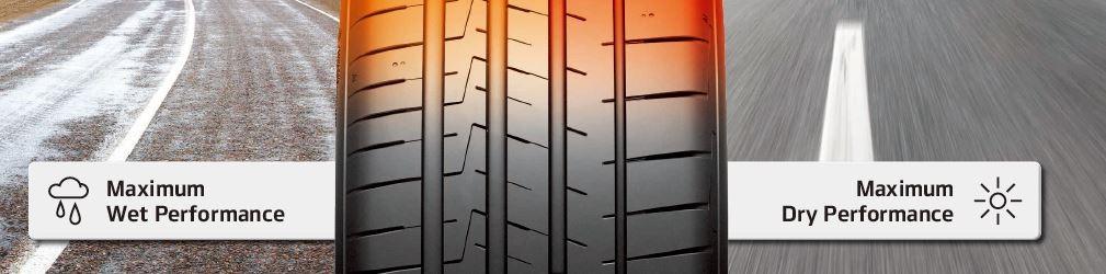 letne pneumatiky gumywebshop